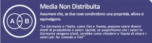 FD-media-non-distribuita